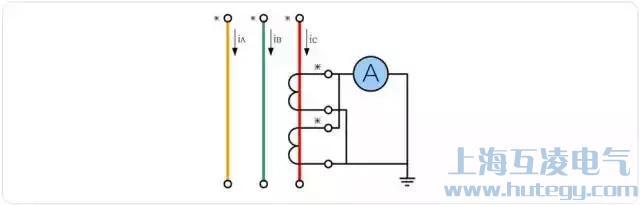 电流互感器原边串联、副边并联接线图