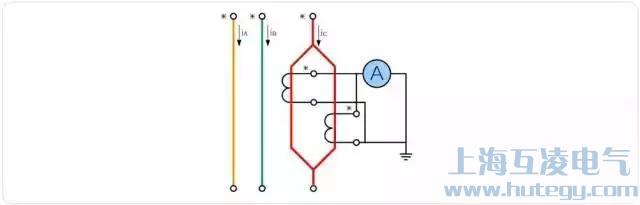 电流互感器原边并联、副边并联接线图