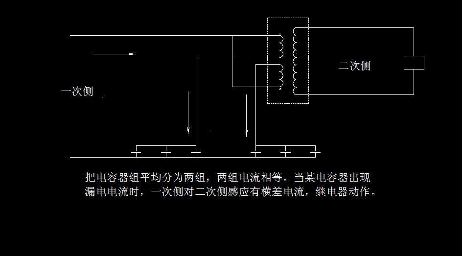 其原理就是互感器的一次绕组不止一个。在正常情况下,互感器一次的电流向量和等于零。就是2F所说的那样,3F是请你有一个感性认识。现在可能有现成的产品,我不知道。一次侧6个接头,二次侧2个。或是一次侧3个头,进一个,在里边分两个绕组,方向相反。出2个头。它用在单相电路里,检测漏电电流用。