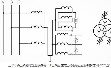 四,三个单相三绕组电压互感器或一个三相五柱式三绕组电压互感器接图片